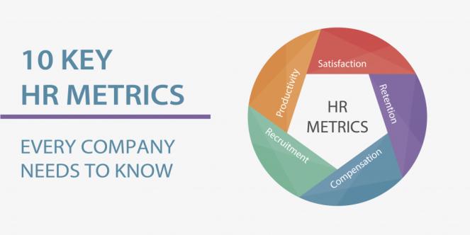 10-hr-metrics